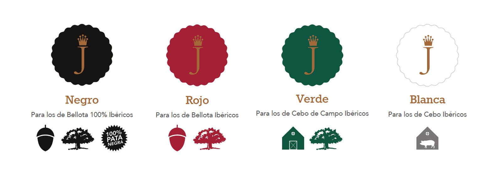 Los colores del Ibérico